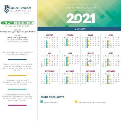 Florentin collecte 2021